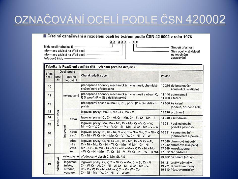 OZNAČOVÁNÍ SLITIN ŽELEZA NA ODLITKY PODLE ČSN 420006