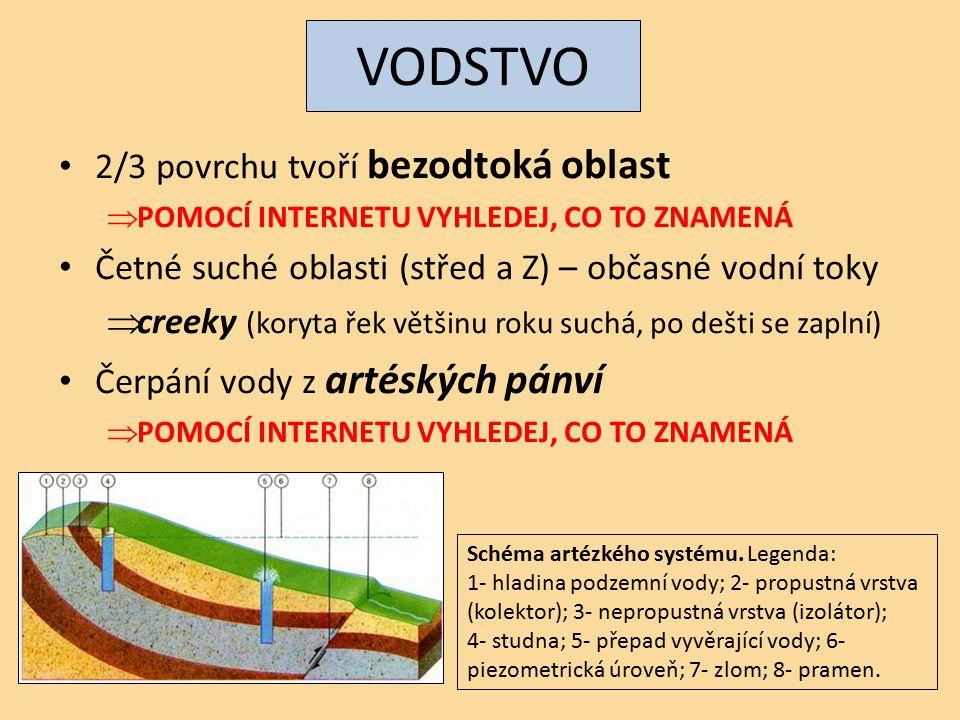 VODSTVO 2/3 povrchu tvoří bezodtoká oblast  POMOCÍ INTERNETU VYHLEDEJ, CO TO ZNAMENÁ Četné suché oblasti (střed a Z) – občasné vodní toky  creeky (k