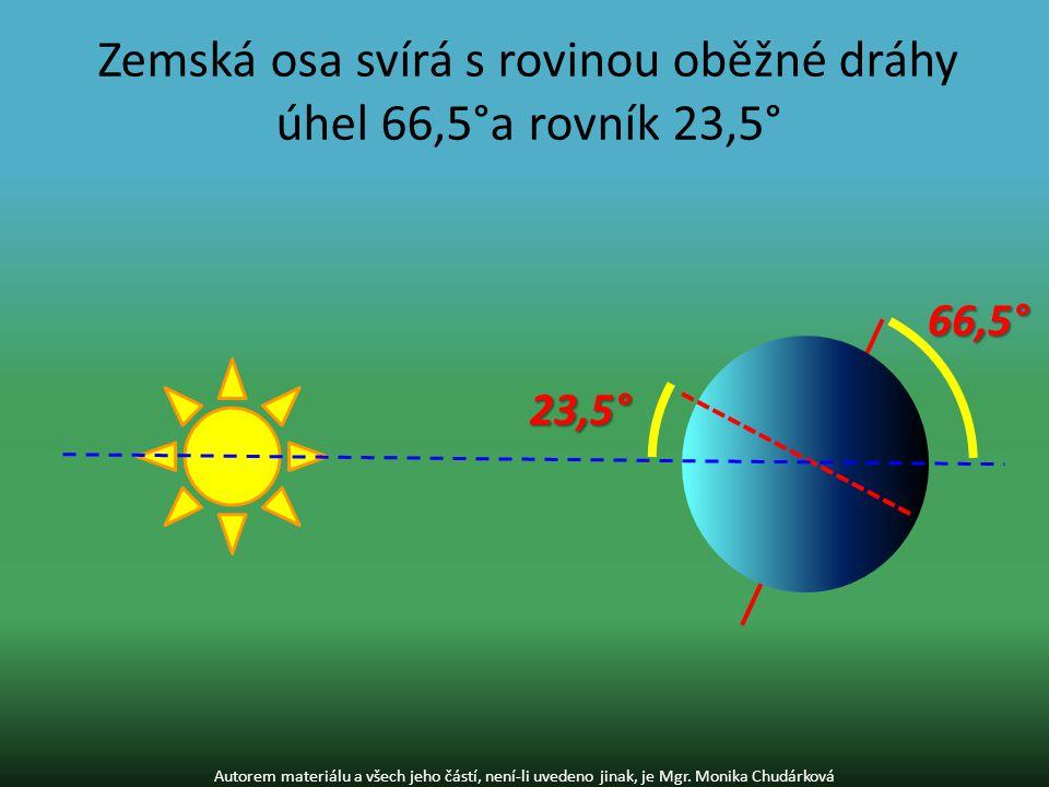 Zemská osa svírá s rovinou oběžné dráhy úhel 66,5°a rovník 23,5° Autorem materiálu a všech jeho částí, není-li uvedeno jinak, je Mgr. Monika Chudárkov