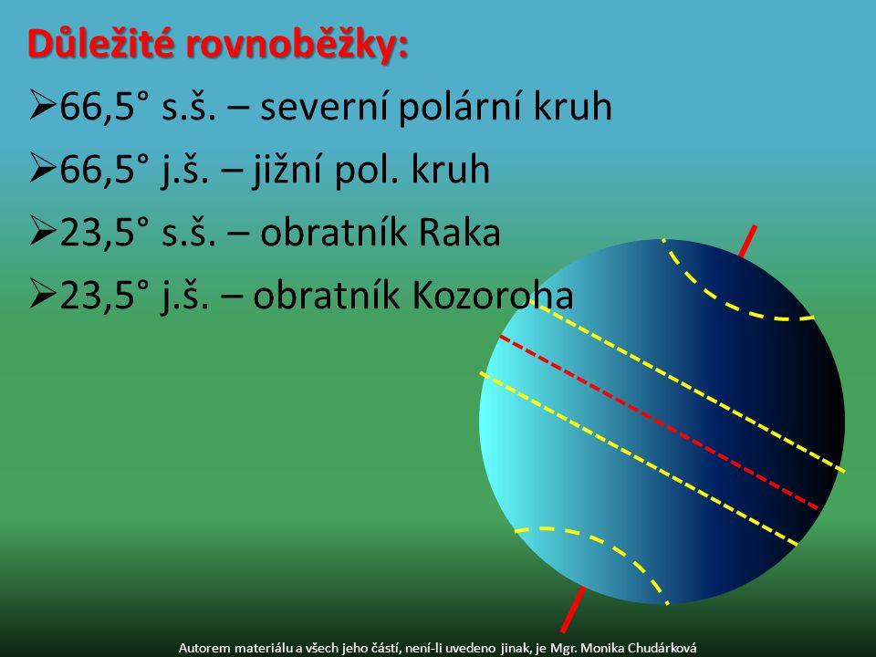 Důležité rovnoběžky:  66,5° s.š. – severní polární kruh  66,5° j.š. – jižní pol. kruh  23,5° s.š. – obratník Raka  23,5° j.š. – obratník Kozoroha