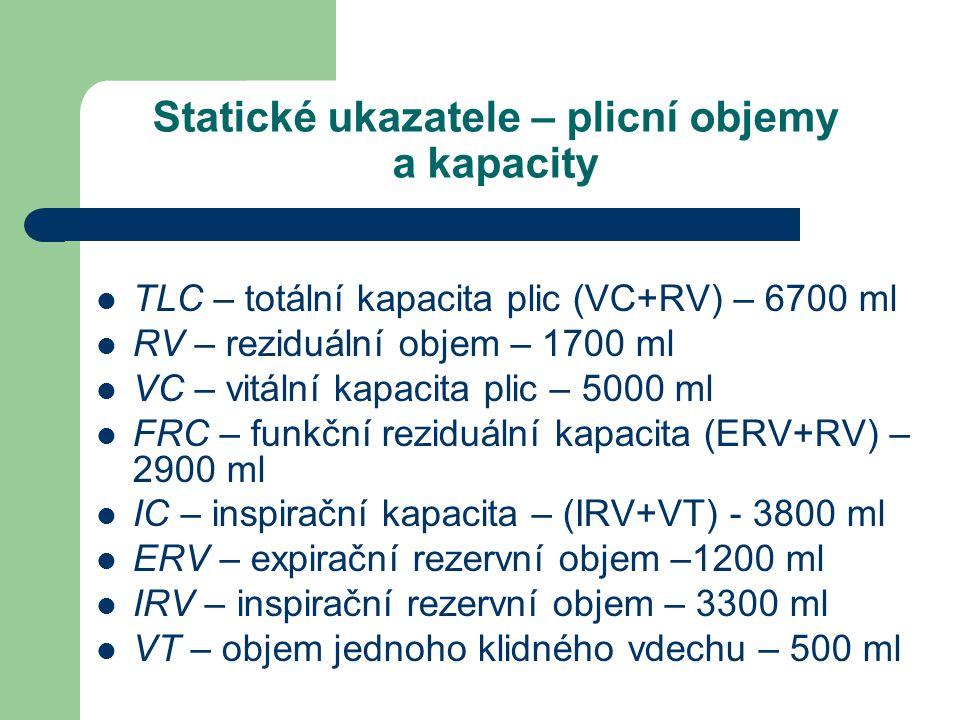 Statické ukazatele – plicní objemy a kapacity TLC – totální kapacita plic (VC+RV) – 6700 ml RV – reziduální objem – 1700 ml VC – vitální kapacita plic – 5000 ml FRC – funkční reziduální kapacita (ERV+RV) – 2900 ml IC – inspirační kapacita – (IRV+VT) - 3800 ml ERV – expirační rezervní objem –1200 ml IRV – inspirační rezervní objem – 3300 ml VT – objem jednoho klidného vdechu – 500 ml