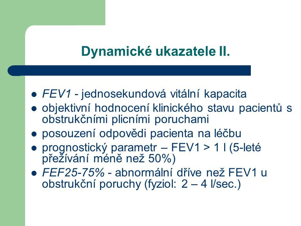 Dynamické ukazatele II. FEV1 - jednosekundová vitální kapacita objektivní hodnocení klinického stavu pacientů s obstrukčními plicními poruchami posouz