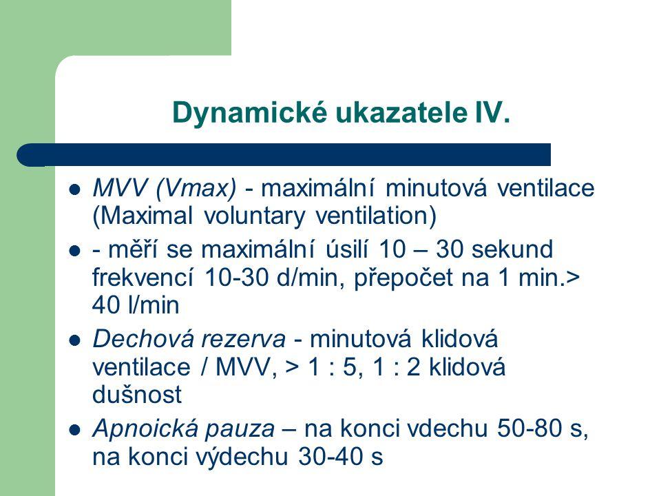 Dynamické ukazatele IV. MVV (Vmax) - maximální minutová ventilace (Maximal voluntary ventilation) - měří se maximální úsilí 10 – 30 sekund frekvencí 1