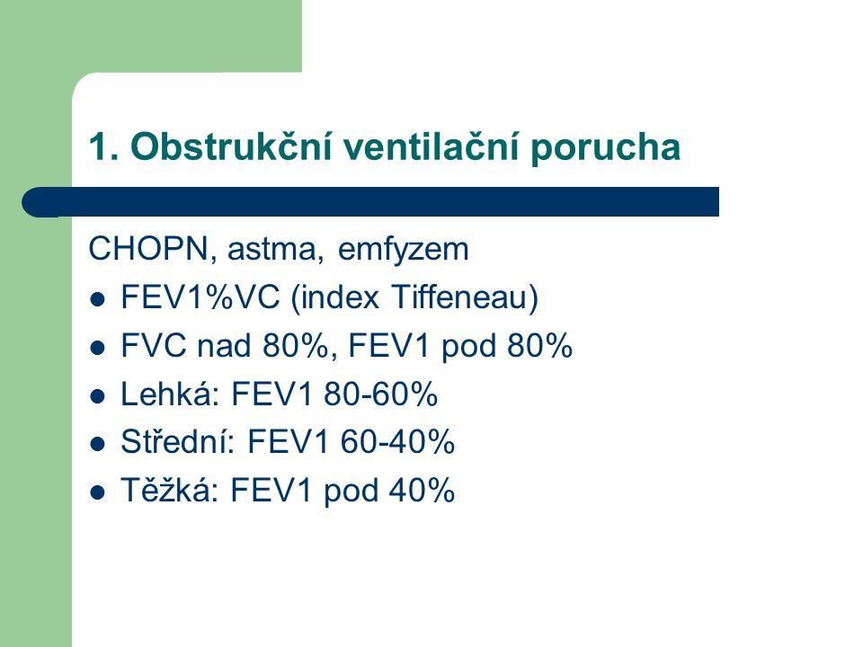 1. Obstrukční ventilační porucha CHOPN, astma, emfyzem FEV1%VC (index Tiffeneau) FVC nad 80%, FEV1 pod 80% Lehká: FEV1 80-60% Střední: FEV1 60-40% Těž