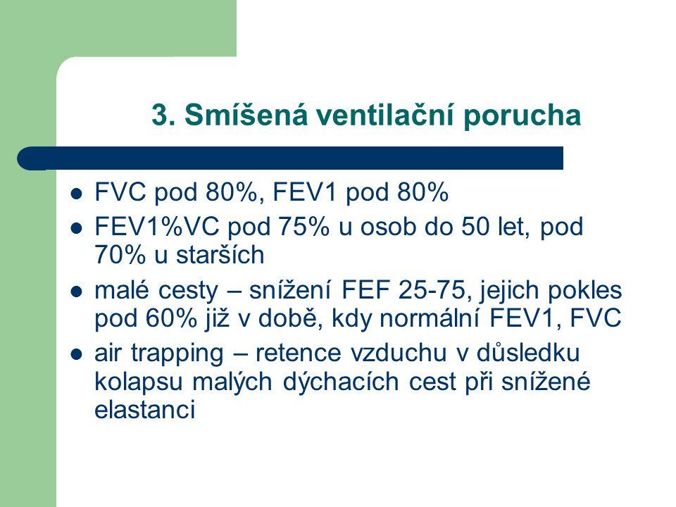 3. Smíšená ventilační porucha FVC pod 80%, FEV1 pod 80% FEV1%VC pod 75% u osob do 50 let, pod 70% u starších malé cesty – snížení FEF 25-75, jejich po