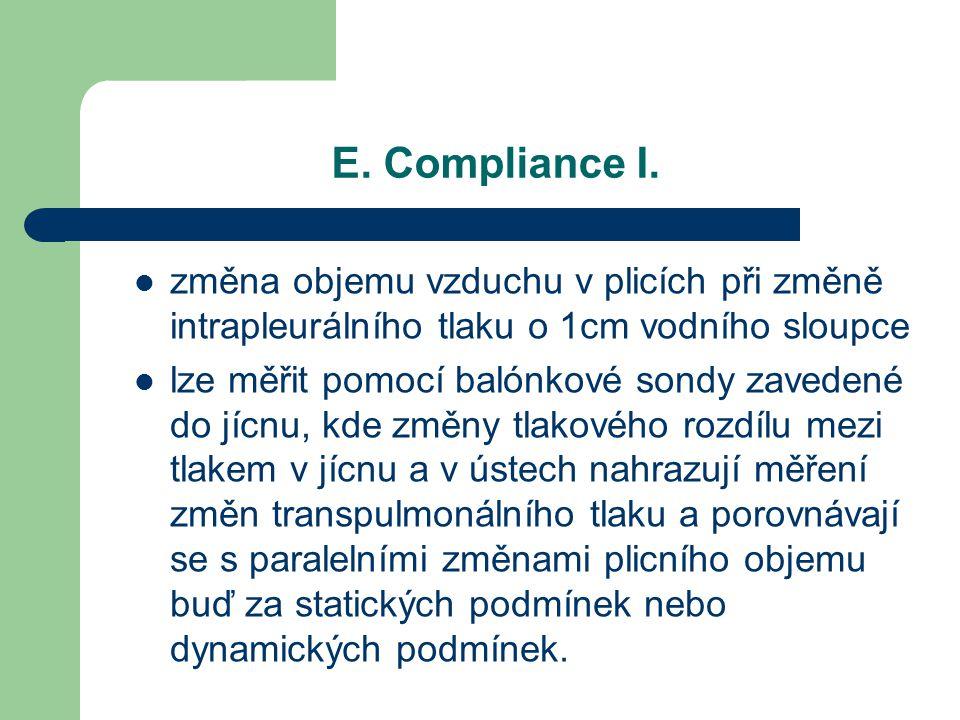 E. Compliance I. změna objemu vzduchu v plicích při změně intrapleurálního tlaku o 1cm vodního sloupce lze měřit pomocí balónkové sondy zavedené do jí