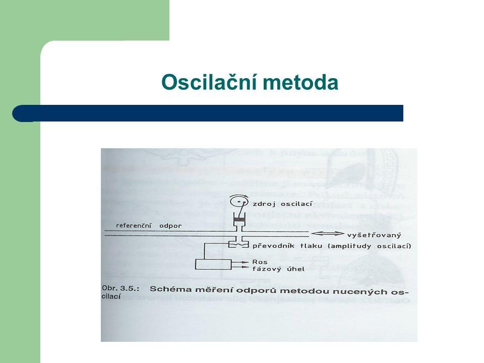 Oscilační metoda
