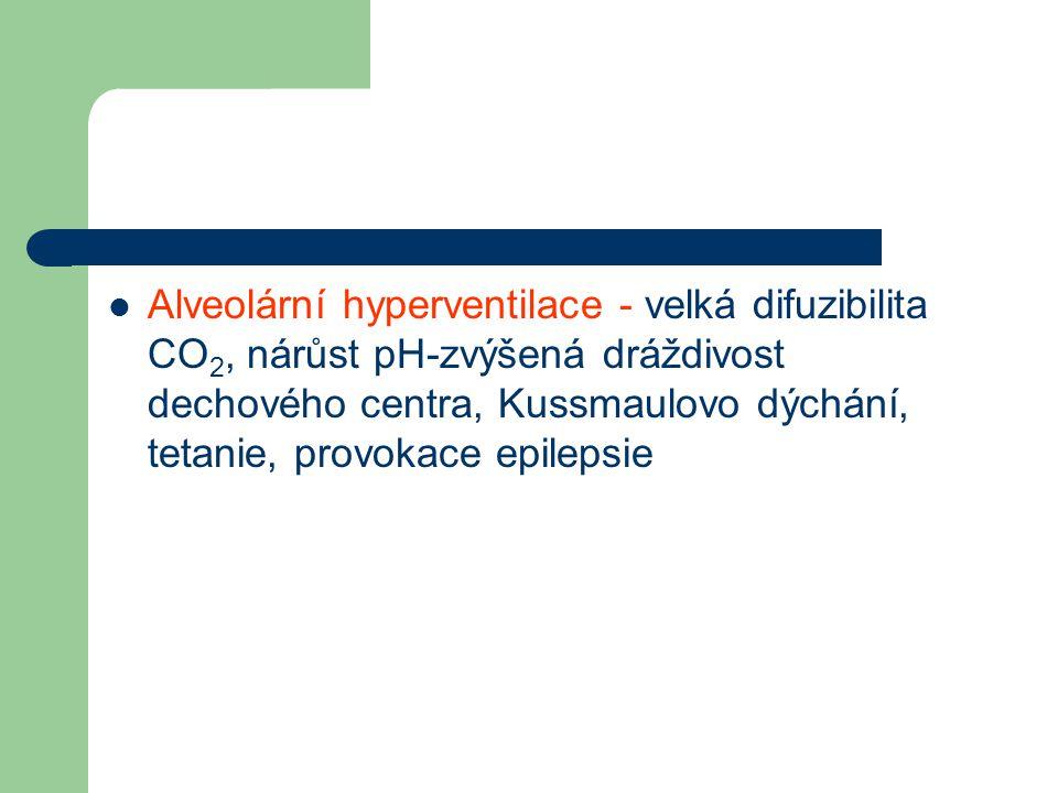 Alveolární hyperventilace - velká difuzibilita CO 2, nárůst pH-zvýšená dráždivost dechového centra, Kussmaulovo dýchání, tetanie, provokace epilepsie