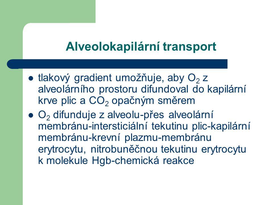 tlakový gradient umožňuje, aby O 2 z alveolárního prostoru difundoval do kapilární krve plic a CO 2 opačným směrem O 2 difunduje z alveolu-přes alveolární membránu-intersticiální tekutinu plic-kapilární membránu-krevní plazmu-membránu erytrocytu, nitrobuněčnou tekutinu erytrocytu k molekule Hgb-chemická reakce Alveolokapilární transport
