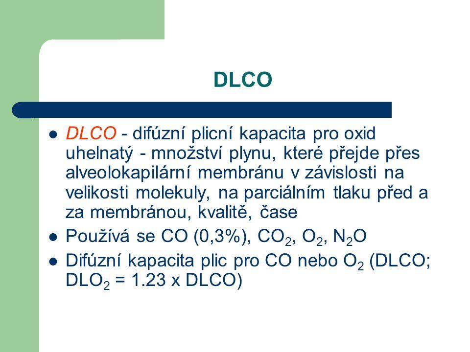 DLCO DLCO - difúzní plicní kapacita pro oxid uhelnatý - množství plynu, které přejde přes alveolokapilární membránu v závislosti na velikosti molekuly, na parciálním tlaku před a za membránou, kvalitě, čase Používá se CO (0,3%), CO 2, O 2, N 2 O Difúzní kapacita plic pro CO nebo O 2 (DLCO; DLO 2 = 1.23 x DLCO)