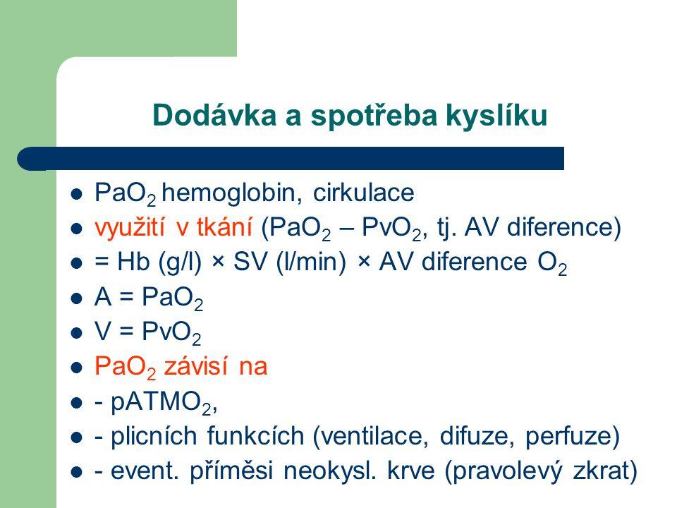 Dodávka a spotřeba kyslíku PaO 2 hemoglobin, cirkulace využití v tkání (PaO 2 – PvO 2, tj. AV diference) = Hb (g/l) × SV (l/min) × AV diference O 2 A