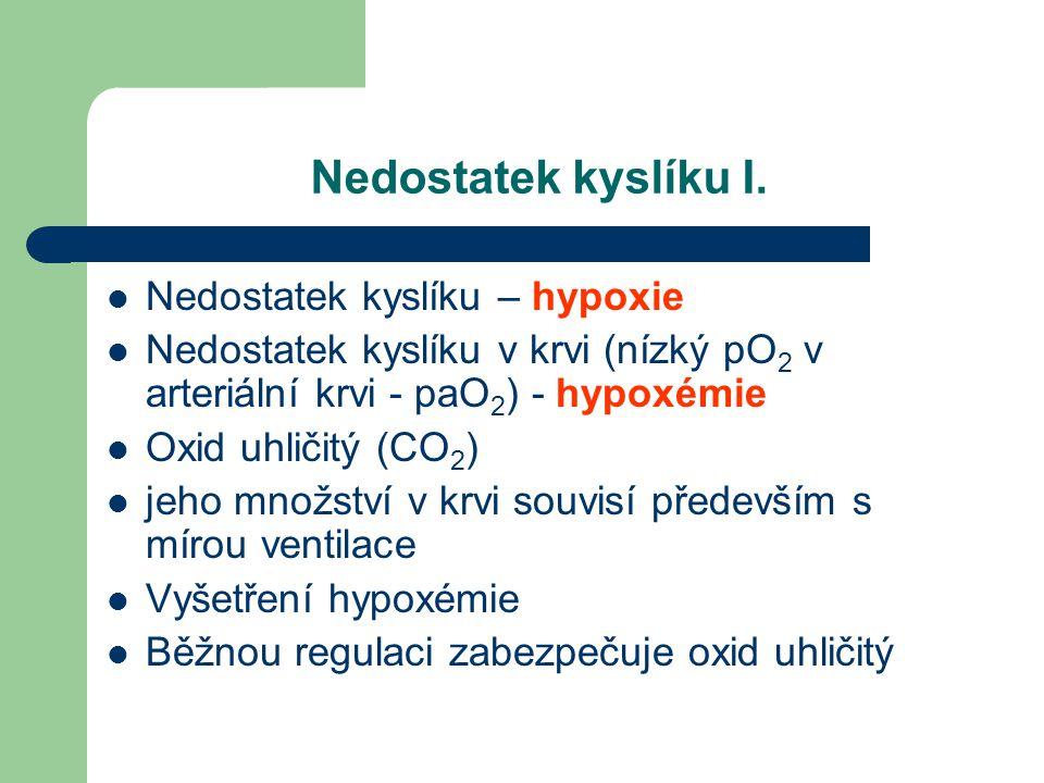 Nedostatek kyslíku I. Nedostatek kyslíku – hypoxie Nedostatek kyslíku v krvi (nízký pO 2 v arteriální krvi - paO 2 ) - hypoxémie Oxid uhličitý (CO 2 )