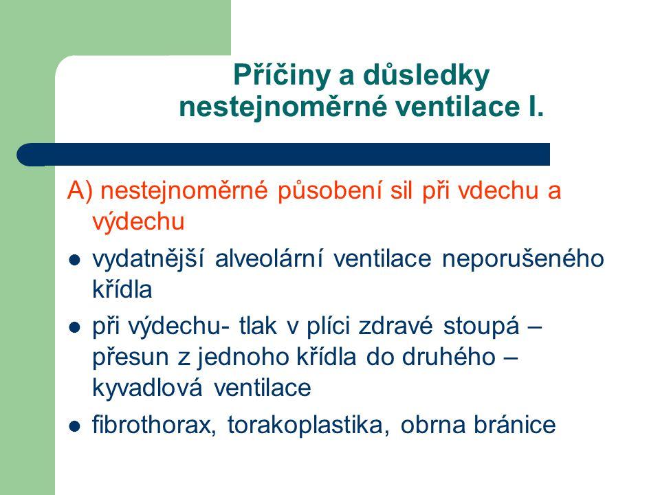 Příčiny a důsledky nestejnoměrné ventilace I. A) nestejnoměrné působení sil při vdechu a výdechu vydatnější alveolární ventilace neporušeného křídla p