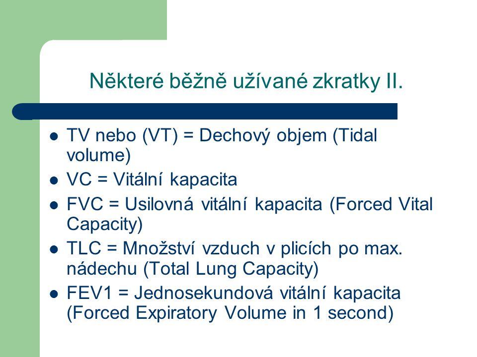 Některé běžně užívané zkratky II. TV nebo (VT) = Dechový objem (Tidal volume) VC = Vitální kapacita FVC = Usilovná vitální kapacita (Forced Vital Capa