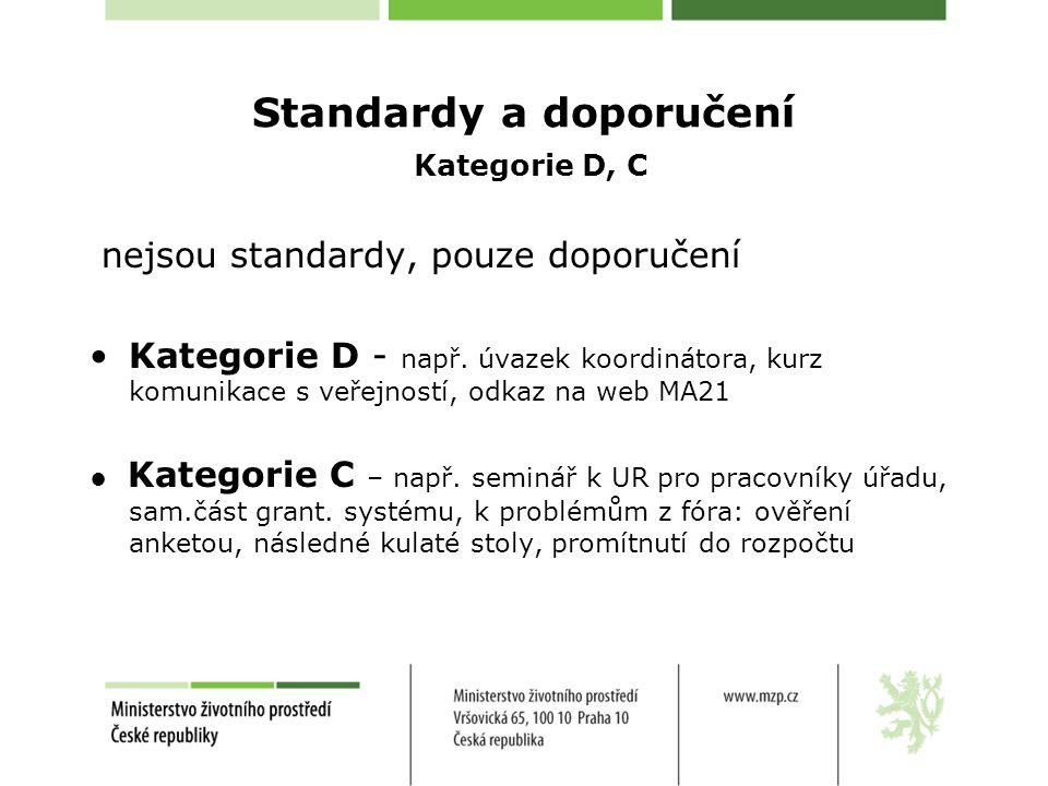 Standardy a doporučení Kategorie D, C nejsou standardy, pouze doporučení Kategorie D - např.