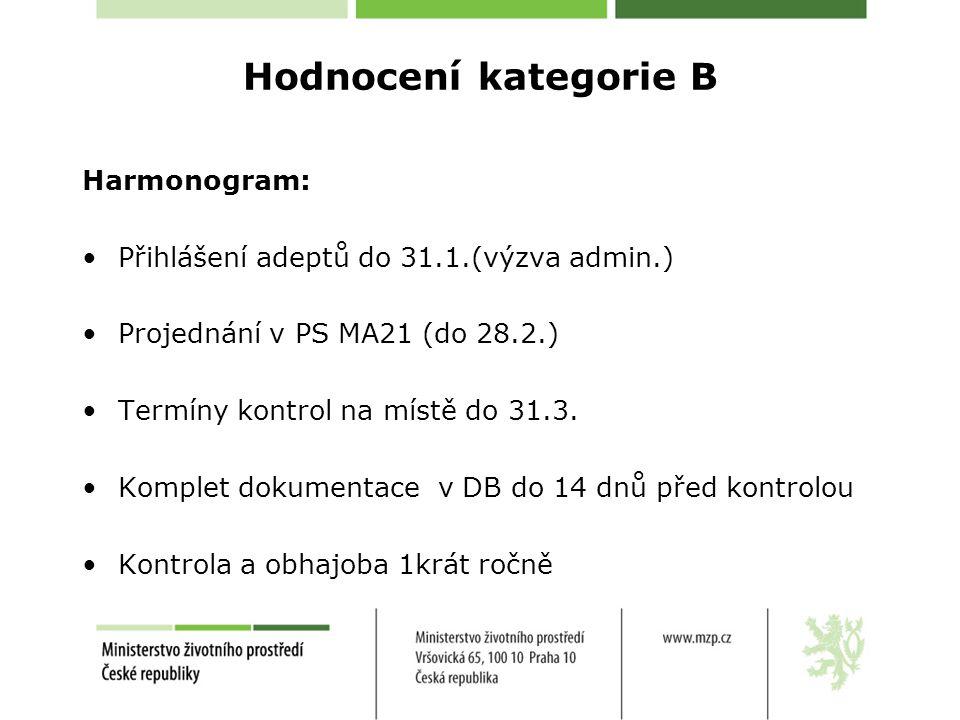 Hodnocení kategorie B Harmonogram: Přihlášení adeptů do 31.1.(výzva admin.) Projednání v PS MA21 (do 28.2.) Termíny kontrol na místě do 31.3.