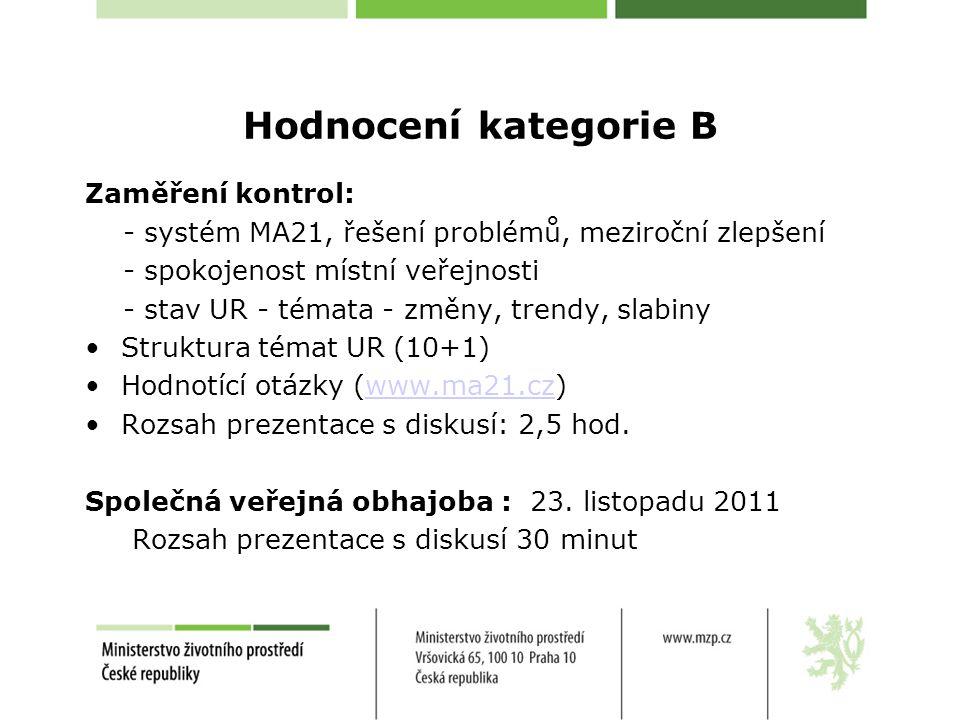 Hodnocení kategorie B Zaměření kontrol: - systém MA21, řešení problémů, meziroční zlepšení - spokojenost místní veřejnosti - stav UR - témata - změny, trendy, slabiny Struktura témat UR (10+1) Hodnotící otázky (www.ma21.cz)www.ma21.cz Rozsah prezentace s diskusí: 2,5 hod.