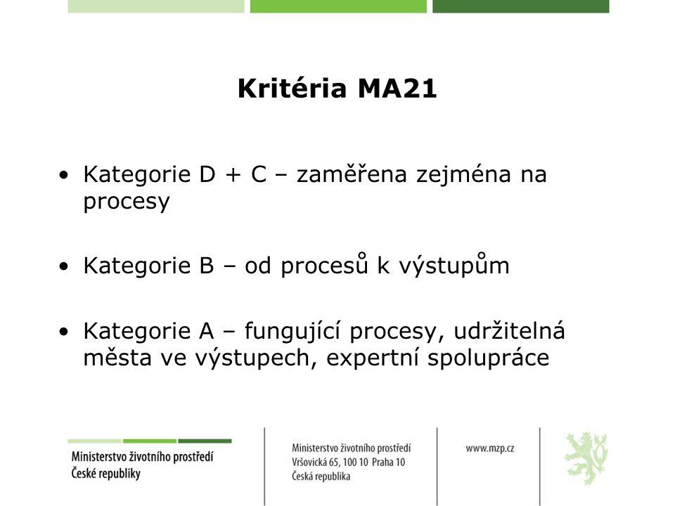 Kritéria MA21 Kategorie D + C – zaměřena zejména na procesy Kategorie B – od procesů k výstupům Kategorie A – fungující procesy, udržitelná města ve výstupech, expertní spolupráce
