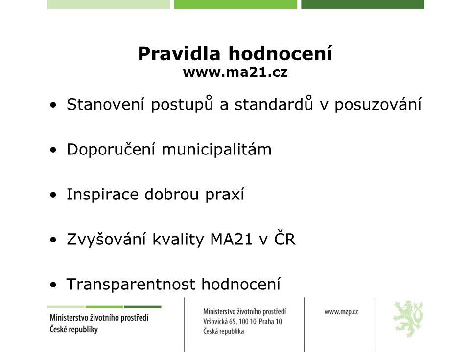 Profily MA21 kategorie B/2010 Popis aktivit v jednotlivých kritériích u všech municipalit v kategorii B Dobrá praxe Benchmarking Standardy, doporučení