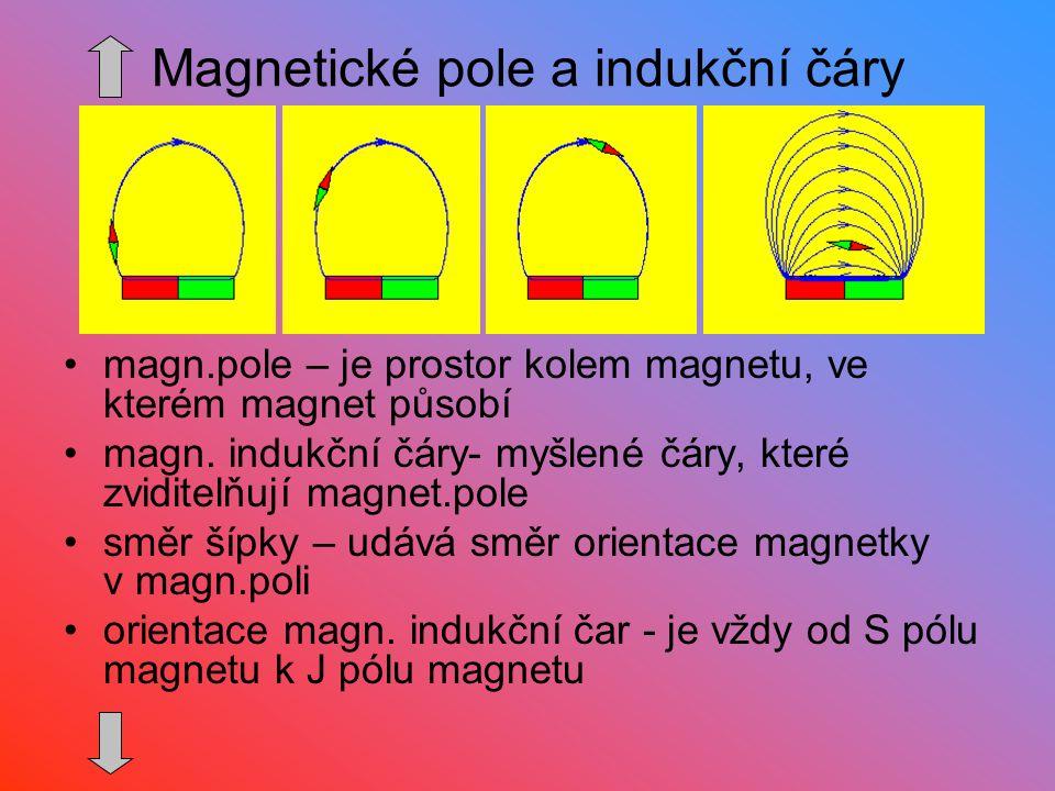 Magnetické pole a indukční čáry magn.pole – je prostor kolem magnetu, ve kterém magnet působí magn. indukční čáry- myšlené čáry, které zviditelňují ma