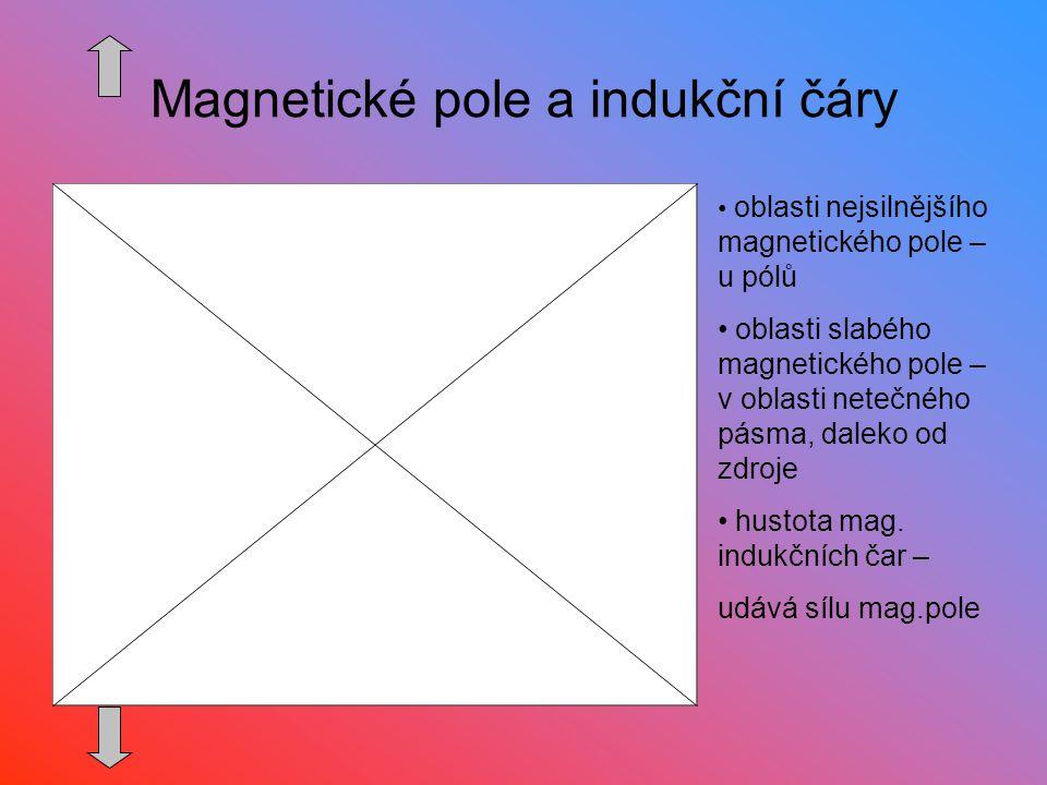 oblasti nejsilnějšího magnetického pole – u pólů oblasti slabého magnetického pole – v oblasti netečného pásma, daleko od zdroje hustota mag. indukční