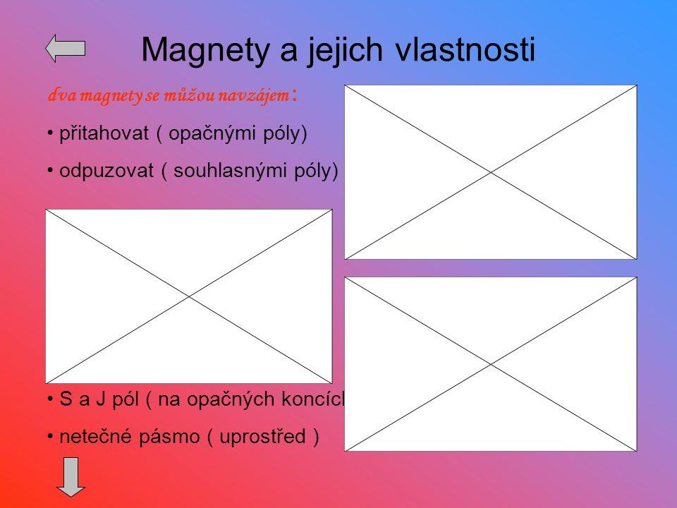 Magnety a jejich vlastnosti popis magnetu : S a J pól ( na opačných koncích) netečné pásmo ( uprostřed ) dva magnety se můžou navzájem : přitahovat (