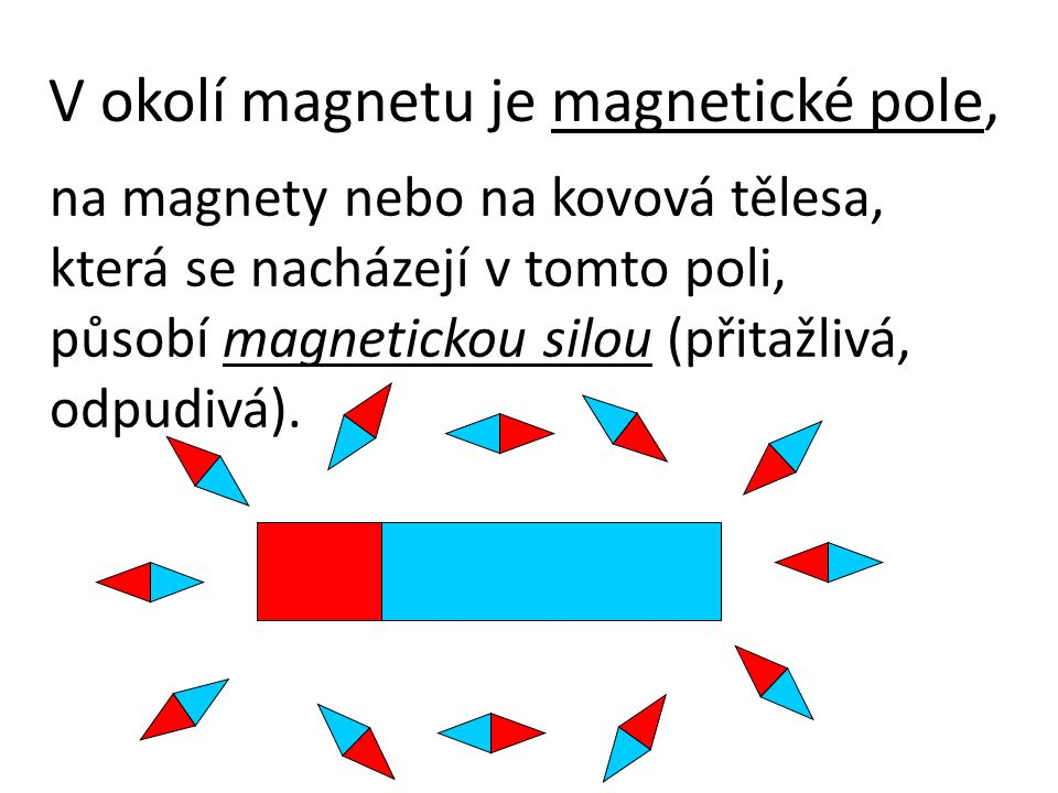 V okolí magnetu je magnetické pole, na magnety nebo na kovová tělesa, která se nacházejí v tomto poli, působí magnetickou silou (přitažlivá, odpudivá)