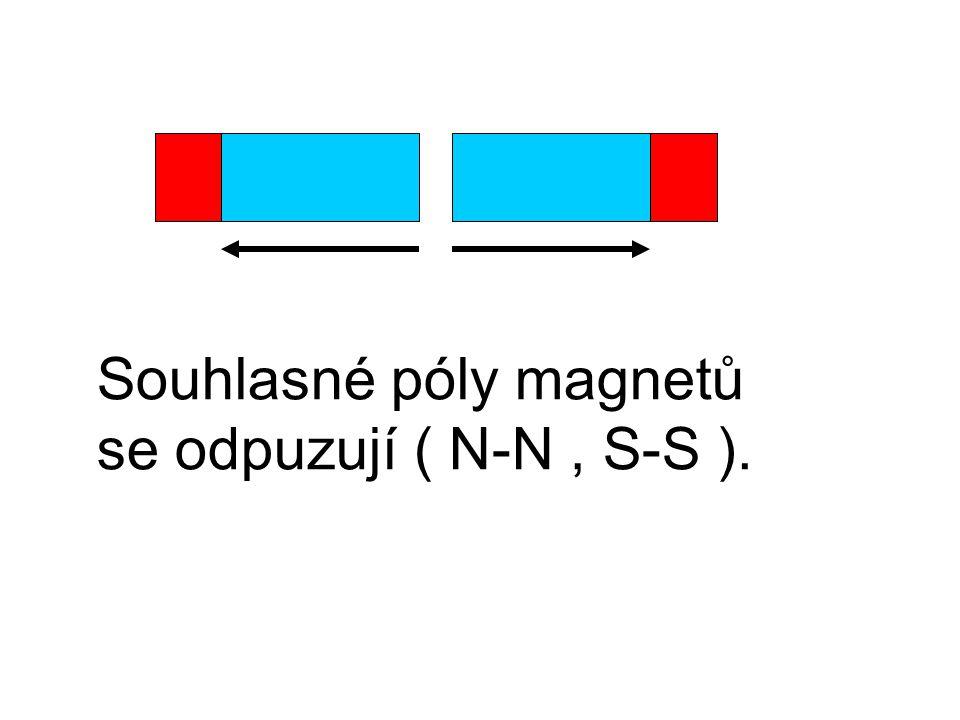 Souhlasné póly magnetů se odpuzují ( N-N, S-S ).