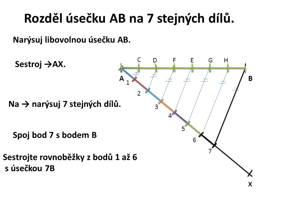 Rozděl úsečku AB na 7 stejných dílů. Narýsuj libovolnou úsečku AB. AB Sestroj →AX. X Spoj bod 7 s bodem B 12 3 4 567 Sestrojte rovnoběžky z bodů 1 až