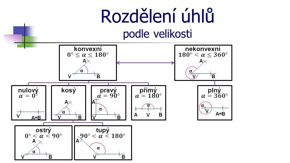 Rozdělení úhlů podle velikosti konvexnínekonvexní nulovýkosýpravýpřímýplný ostrýtupý V A B  V A B  V A=B V A B  V A B . V B A  V  VB  A VB  A