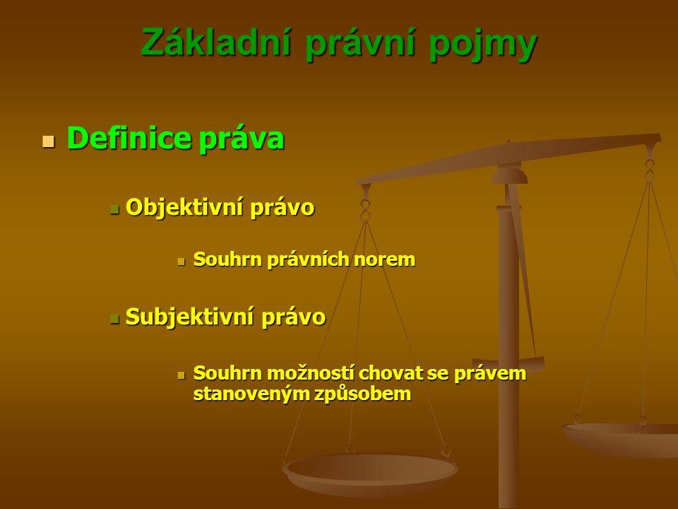 Základní právní pojmy Definice práva Definice práva Objektivní právo Objektivní právo Souhrn právních norem Souhrn právních norem Subjektivní právo Su