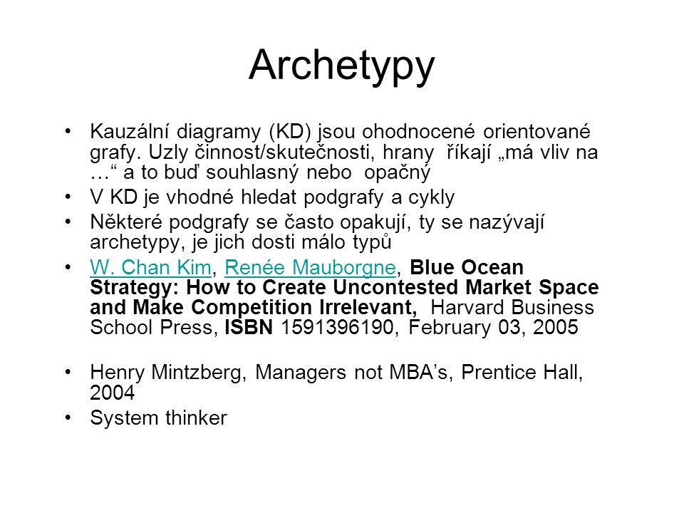 Archetypy Kauzální diagramy (KD) jsou ohodnocené orientované grafy.