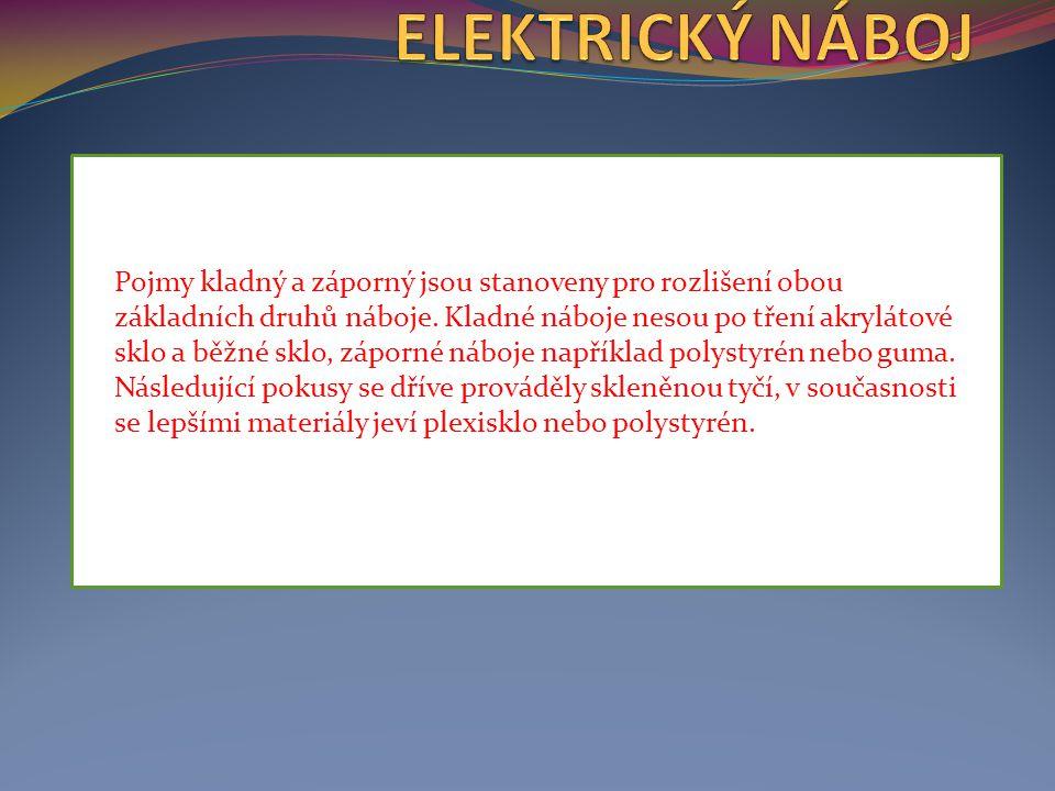 Elektrické náboje na sebe reagují různým způsobem.
