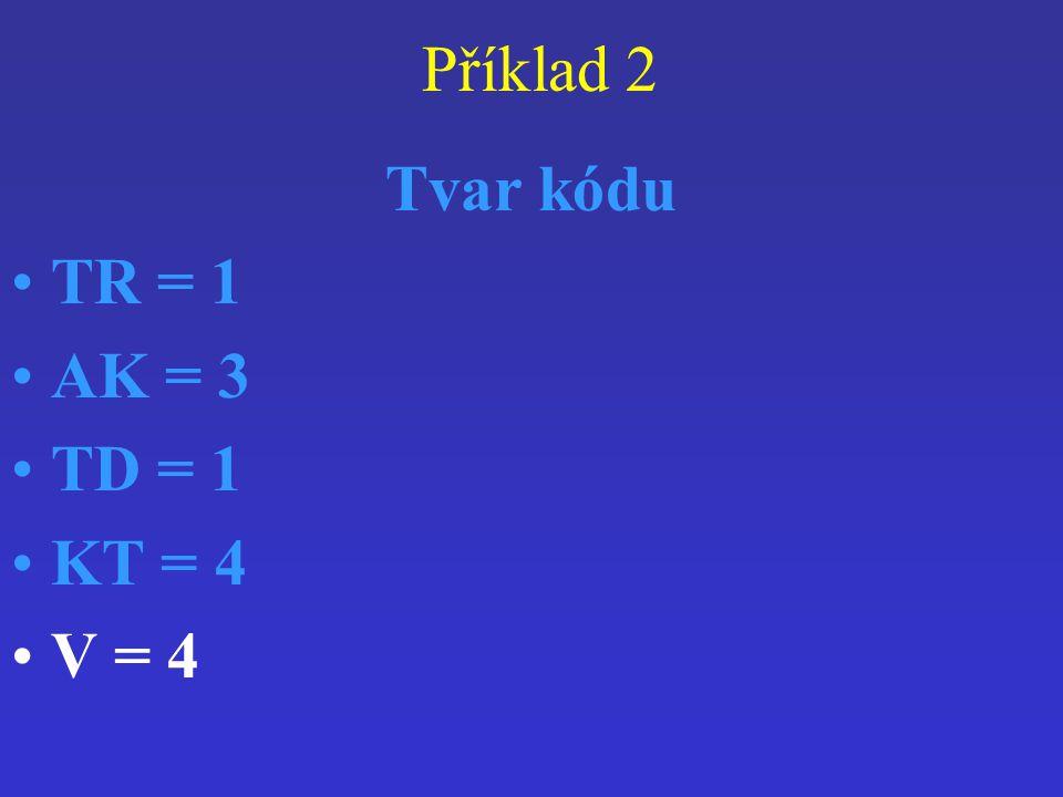 Tvar kódu TR = 1 AK = 3 TD = 1 KT = 4 V = 4