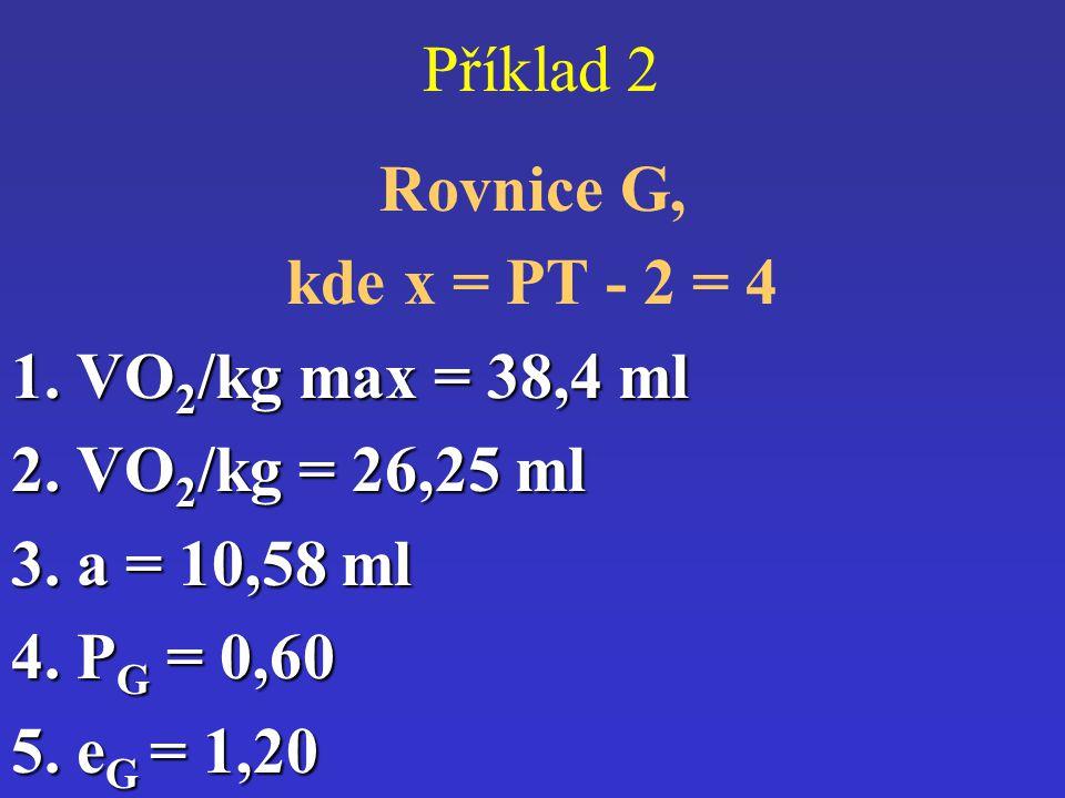 Příklad 2 Rovnice G, kde x = PT - 2 = 4 1. VO 2 /kg max = 38,4 ml 2. VO 2 /kg = 26,25 ml 3. a = 10,58 ml 4. P G = 0,60 5. e G = 1,20