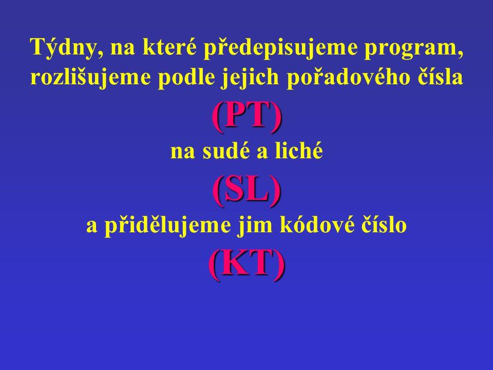 Týdny, na které předepisujeme program, rozlišujeme podle jejich pořadového čísla (PT) na sudé a liché (SL) a přidělujeme jim kódové číslo (KT)