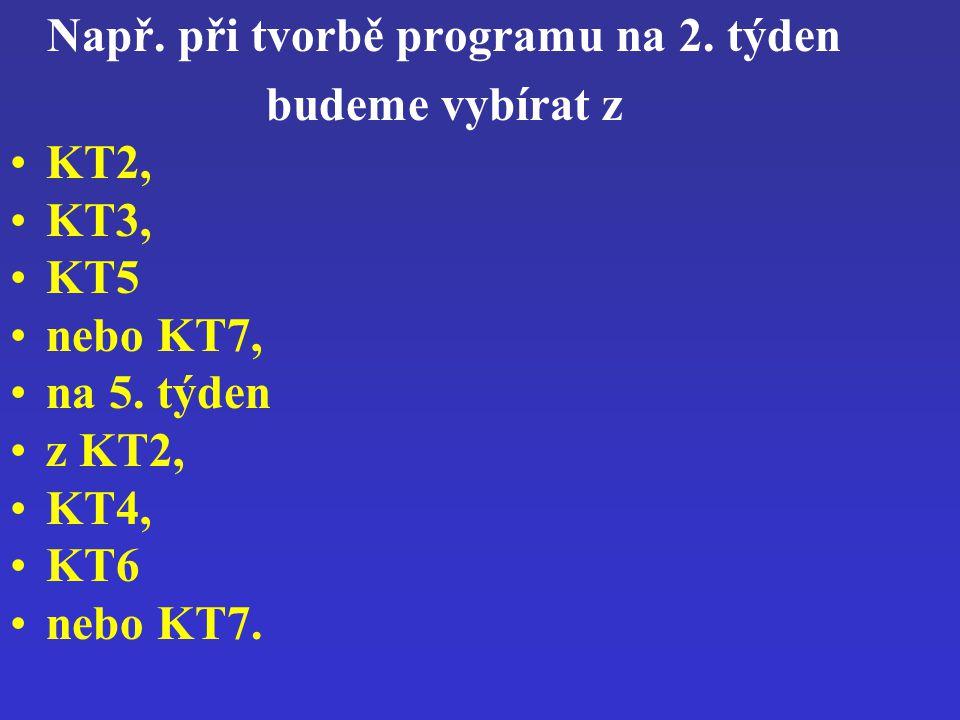 Např. při tvorbě programu na 2. týden budeme vybírat z KT2, KT3, KT5 nebo KT7, na 5. týden z KT2, KT4, KT6 nebo KT7.