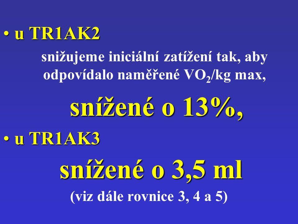 u TR1AK2 snižujeme iniciální zatížení tak, aby odpovídalo naměřené VO 2 /kg max, s nížené o 13%, u TR1AK3 s ss snížené o 3,5 ml (viz dále rovnice 3, 4