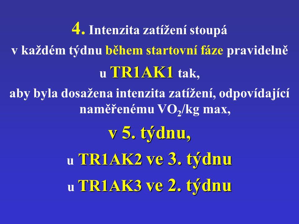 4. Intenzita zatížení stoupá v každém týdnu během startovní fáze pravidelně TR1AK1 u TR1AK1 tak, aby byla dosažena intenzita zatížení, odpovídající na