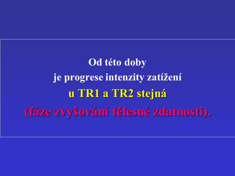 Od této doby je progrese intenzity zatížení u TR1 a TR2 stejná (fáze zvyšování tělesné zdatnosti).