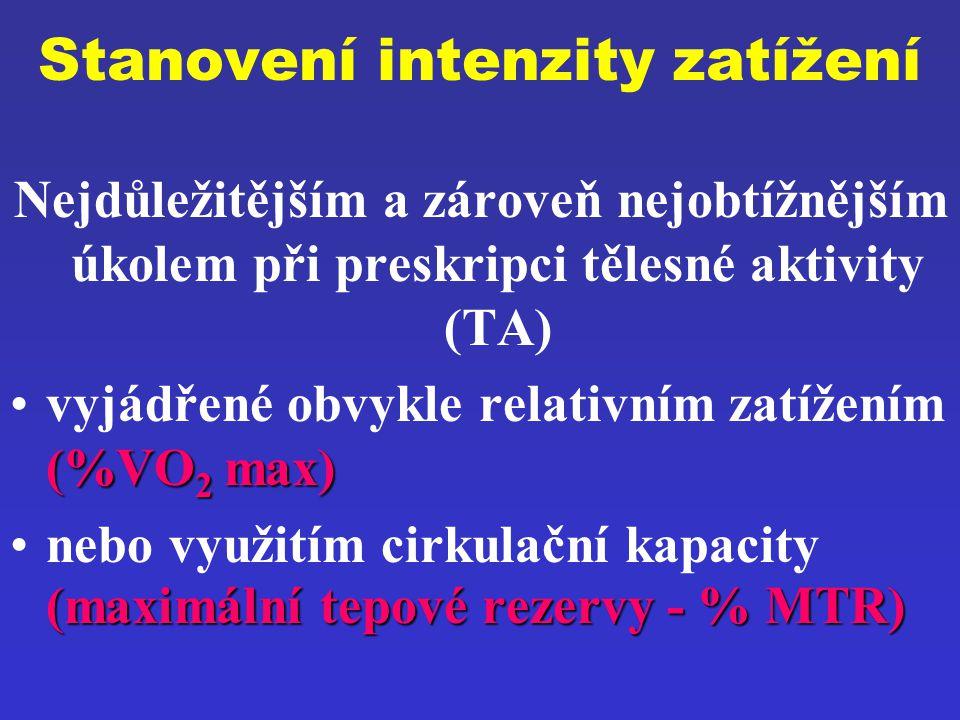 Stanovení intenzity zatížení Nejdůležitějším a zároveň nejobtížnějším úkolem při preskripci tělesné aktivity (TA) (%VO 2 max)vyjádřené obvykle relativ
