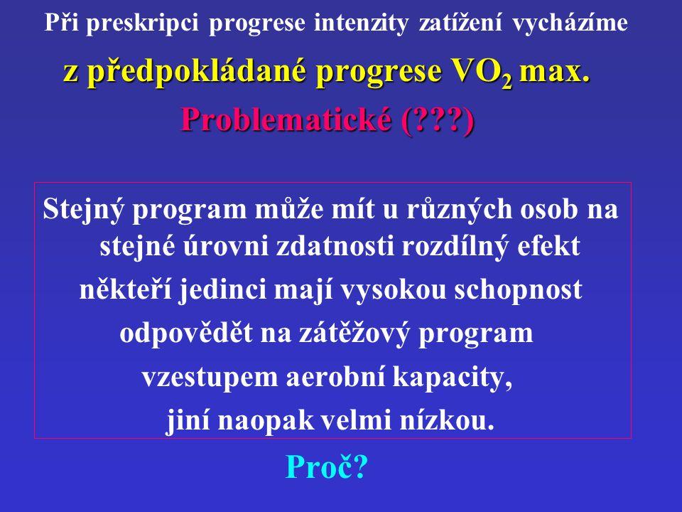 Při preskripci progrese intenzity zatížení vycházíme z předpokládané progrese VO 2 max. Problematické (???) Stejný program může mít u různých osob na
