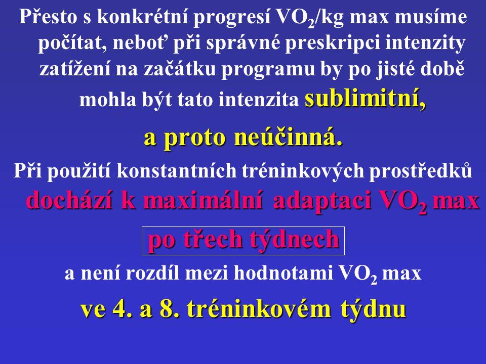 sublimitní, Přesto s konkrétní progresí VO 2 /kg max musíme počítat, neboť při správné preskripci intenzity zatížení na začátku programu by po jisté d