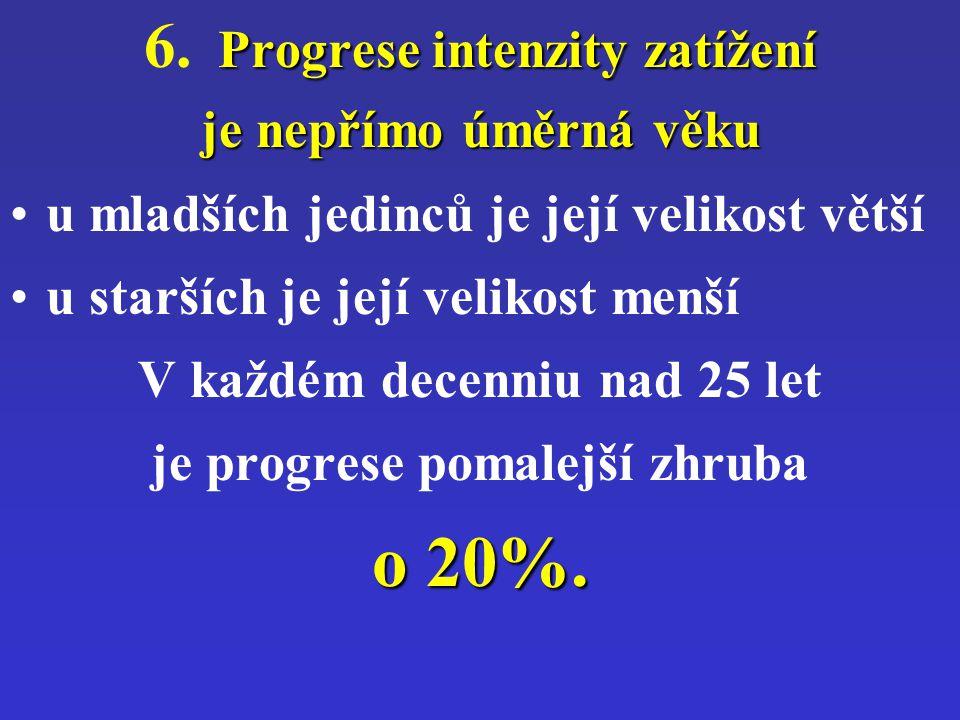 Progrese intenzity zatížení 6. Progrese intenzity zatížení je nepřímo úměrná věku u mladších jedinců je její velikost větší u starších je její velikos