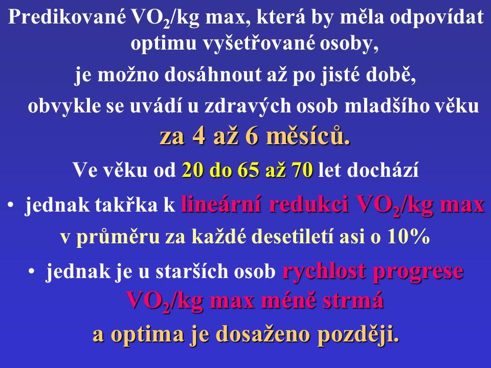 Predikované VO 2 /kg max, která by měla odpovídat optimu vyšetřované osoby, je možno dosáhnout až po jisté době, za 4 až 6 měsíců. obvykle se uvádí u