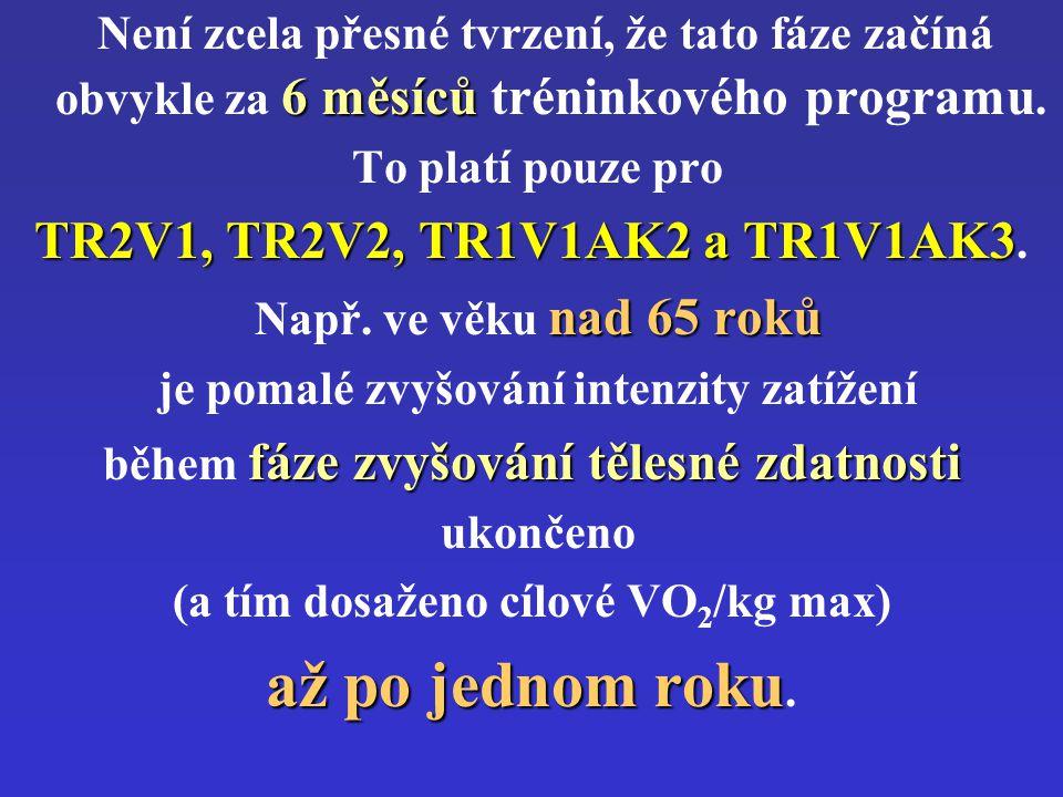 Není zcela přesné tvrzení, že tato fáze začíná obvykle za 6 měsíců měsíců tréninkového programu. To platí pouze pro TR2V1, TR2V2, TR1V1AK2 a TR1V1AK3