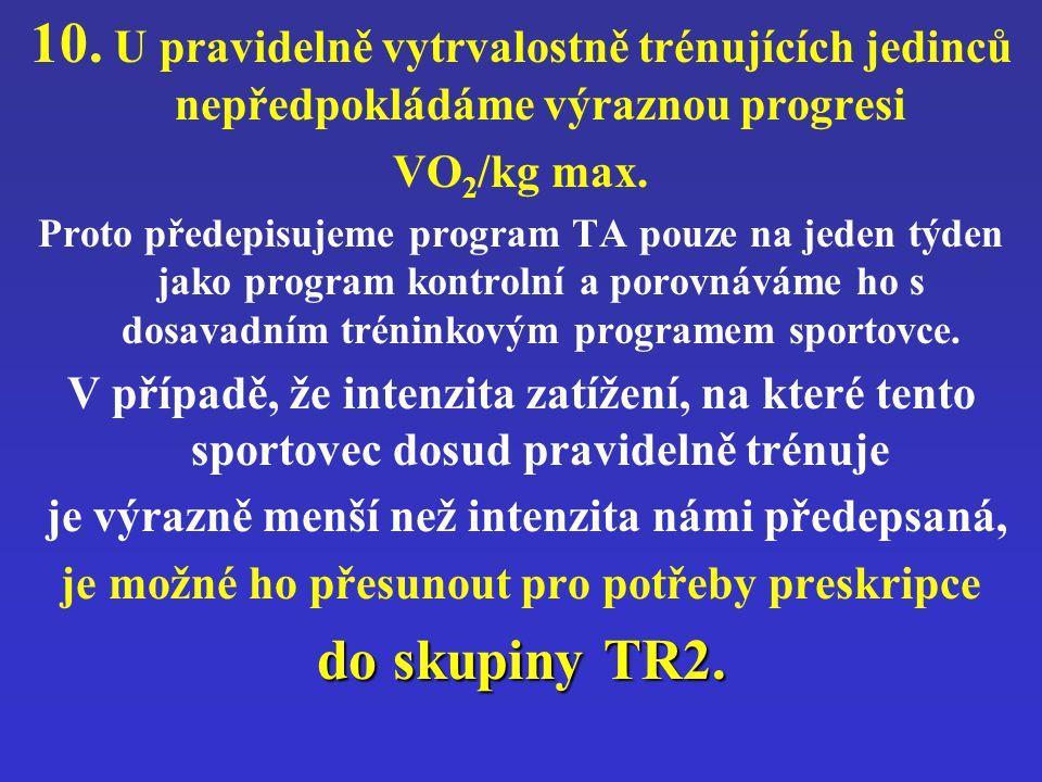10. U pravidelně vytrvalostně trénujících jedinců nepředpokládáme výraznou progresi VO 2 /kg max. Proto předepisujeme program TA pouze na jeden týden
