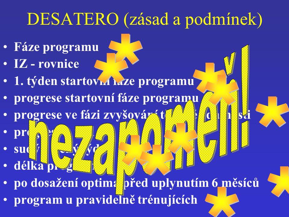 DESATERO (zásad a podmínek) Fáze programu IZ - rovnice 1. týden startovní fáze programu progrese startovní fáze programu progrese ve fázi zvyšování tě