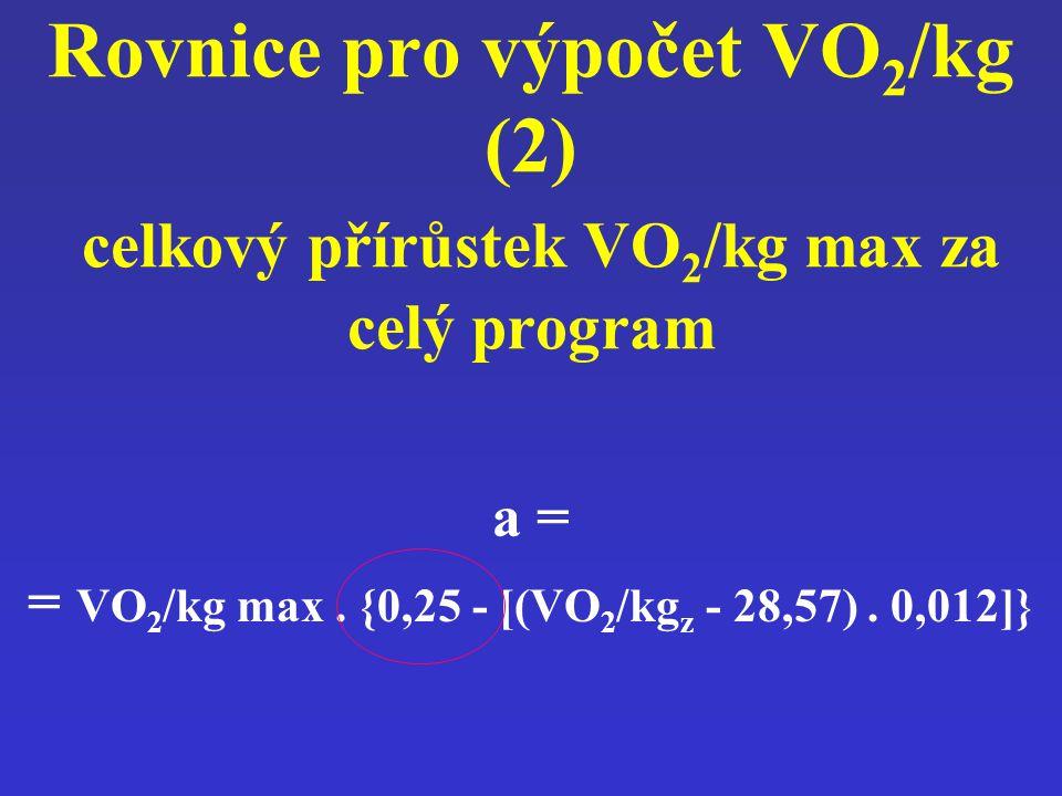 Rovnice pro výpočet VO 2 /kg (2) celkový přírůstek VO 2 /kg max za celý program a = = VO 2 /kg max. {0,25 - [(VO 2 /kg z - 28,57). 0,012]}