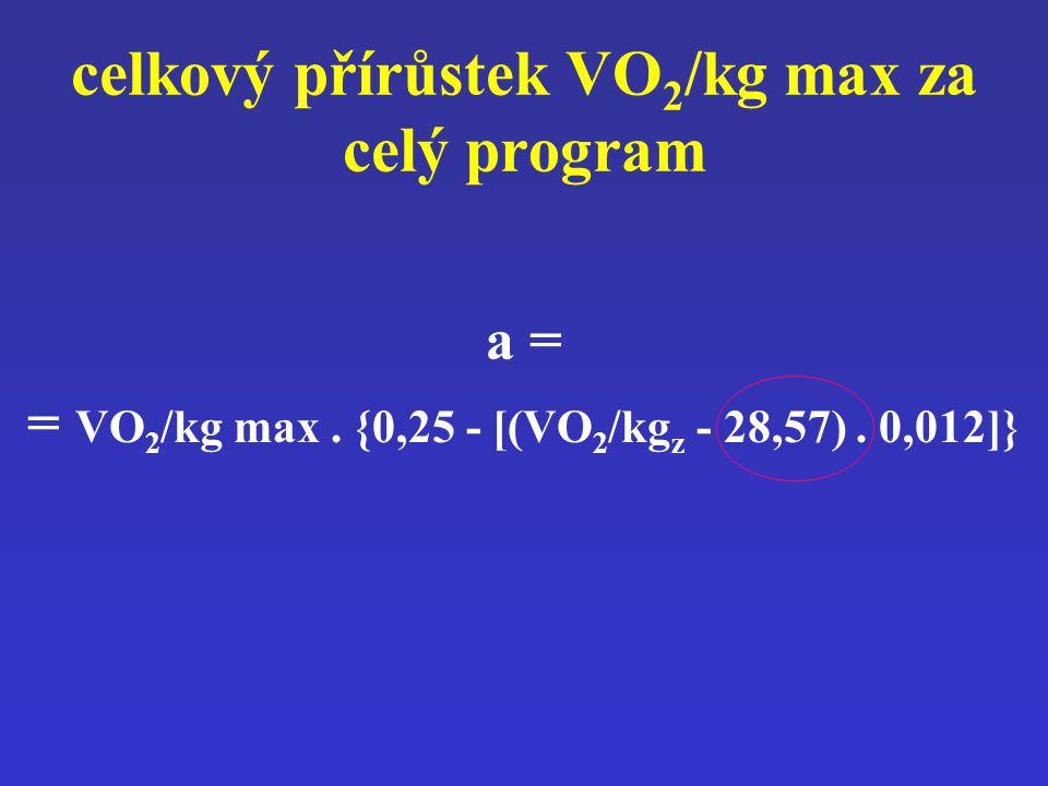 celkový přírůstek VO 2 /kg max za celý program a = = VO 2 /kg max. {0,25 - [(VO 2 /kg z - 28,57). 0,012]}